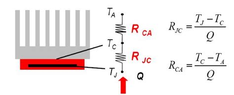 resistor thermal impedance simple science and technology thermal resistance in electronics