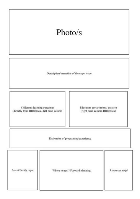 classroom arrangement observation 380 best images about documentation and displays on