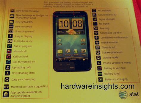 Htc Inspire 4g At Amp T Android Review