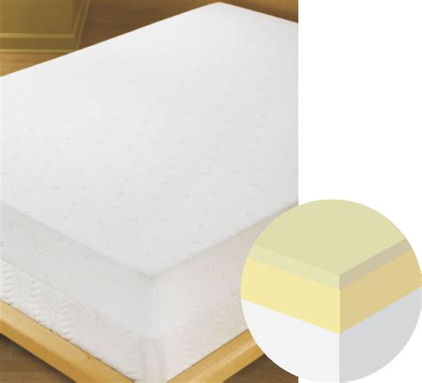 Memory Foam Bed Base Memory Foam Mattress Bed Base Designs