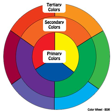 what color does yellow and purple make color wheel darkrose s