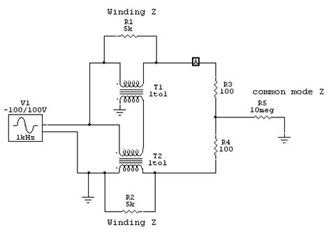 common mode choke pspice models 4 1 balun design and operation