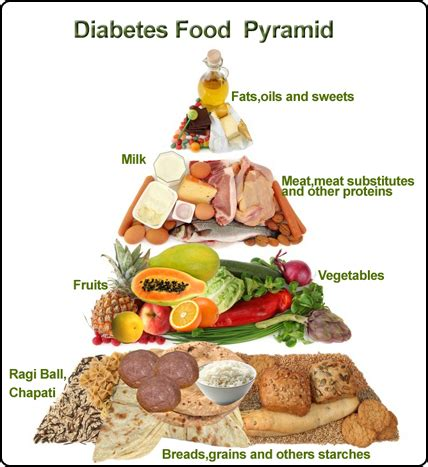 diabetic food diabetes awareness month day 11 foods that are our bff s primetime parenting