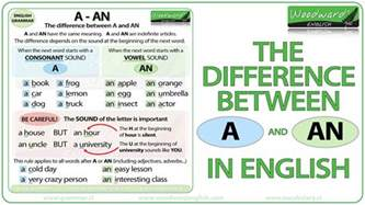 What Is The Difference Between A And A Sofa by The Difference Between A And An In