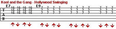 hollywood swinging mp3 make it funky a primer on playing funk guitar