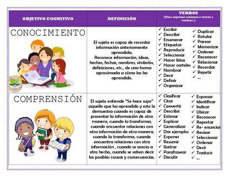 imagenes educativas verbos taxonomia de bloom 2 imagenes educativas