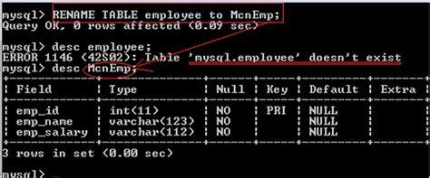 Mysql Change Table Name Mysql Rename Truncate And Drop Table Statements In Php
