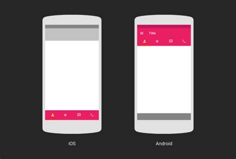 android layout design patterns android design anti patterns and common pitfalls sitepoint