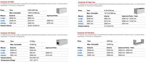 misure interne container 40 piedi dimensioni contenitori 20 go shipping cv su lda