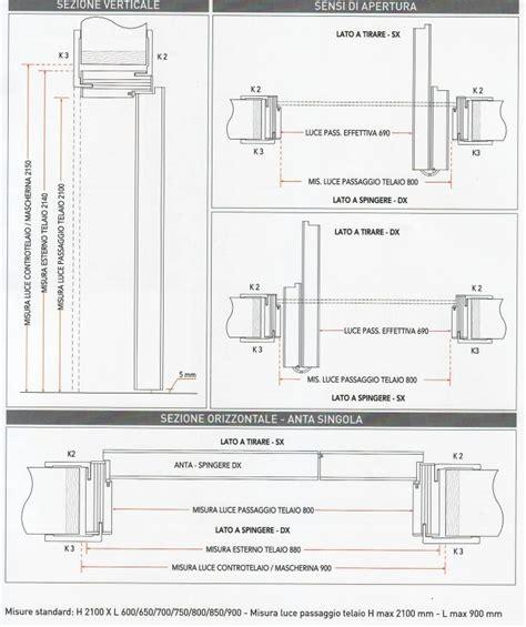 porte interne misure standard misure porte interne standard misure porte