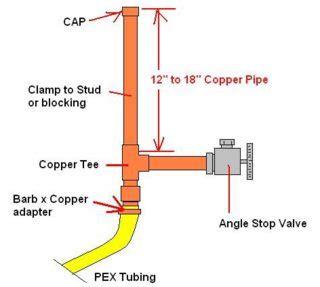 Plumbing Water Hammer 50 Water Pipe Hammering Noisy Water Pipe Hammering Tips