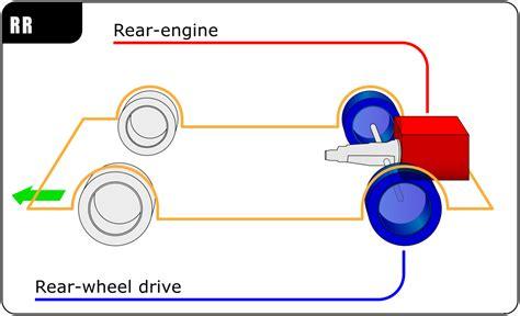 file automotive diagrams 05 en png wikimedia commons
