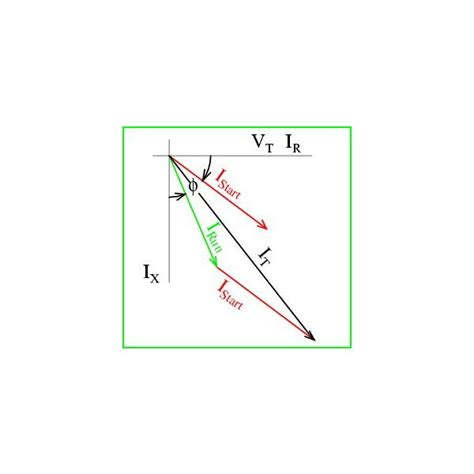 capacitor phase diagram wiring a capacitor diagram wiring get free image about wiring diagram