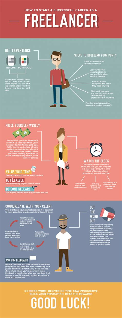 7 Tips For A Successful Freelancing Career by How To Start A Successful Career As A Freelancer