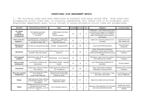 operational risk assessment worksheet exle pictures to