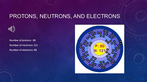 what protons neutrons and electrons mercury liz perejilo block c ppt