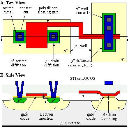 bipolar transistor fabrication process bipolar transistor fabrication steps 28 images mosfet circuits and technology bipolar ic