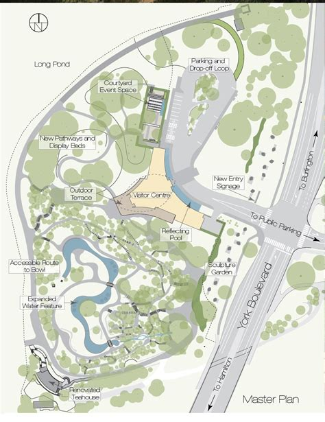 Update Rbg Rock Garden Plan Officially Launched Thespec Com Rock Garden Plan
