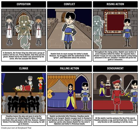 themes for hamlet act 5 the tragedy of hamlet by william shakespeare lesson plan