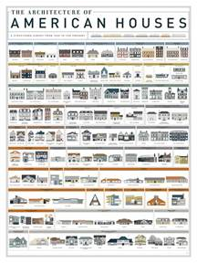 american architecture the lovely side poster the architecture of american houses