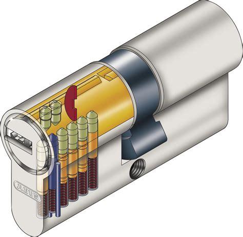 abus cylindre de porte ec s 44994