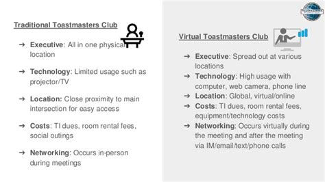 Executive Mba Vs Traditional by Traditional Vs Toastmasters Meetings