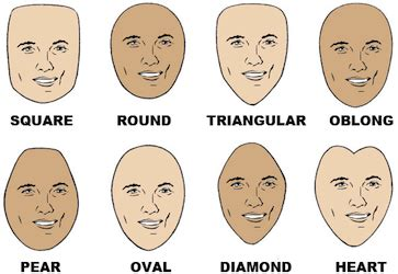 hairstyles for face shapes guys men s face shapes lau s accessories