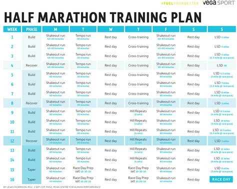 couch potato to half marathon in 12 weeks half marathon training plan vegasport living boldly