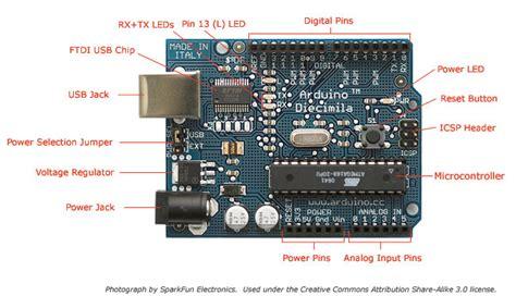 arduino board diagram arduino arduinoboarddiecimila