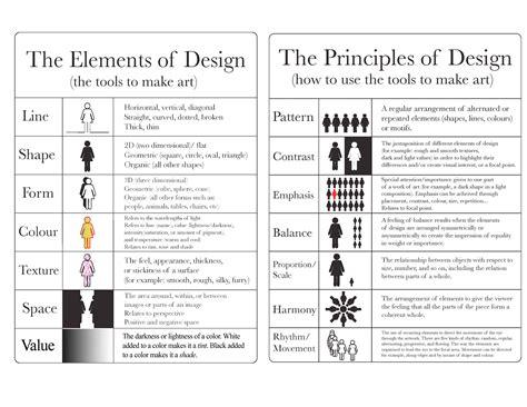 Design Elements Principles | elements and principles of design ms faleri s course