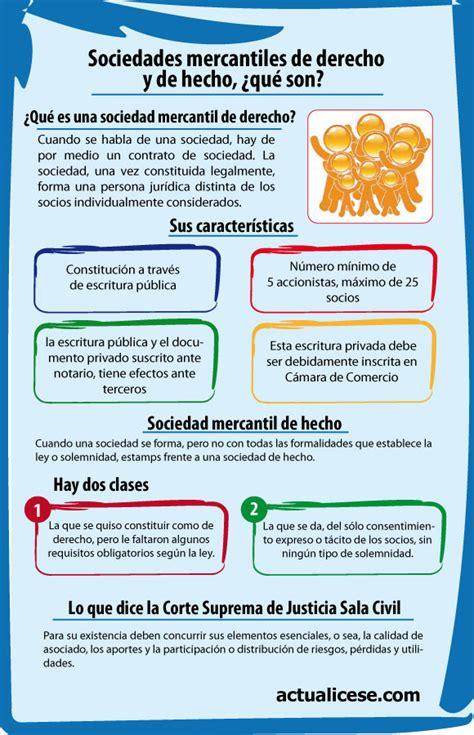 Cdigo De Comercio 2016 Pdf Del Estado De Hidalgo Gratis | cdigo de comercio 2016 pdf del estado de hidalgo gratis