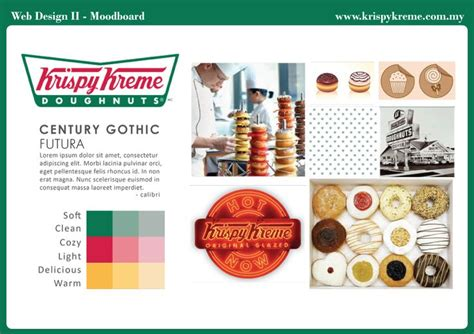 Displaying M3 L2 08 30 Moodboard 3 Jpg Mood Boards For Powerpoint Pinterest We The O Jays Krispy Kreme Powerpoint Template