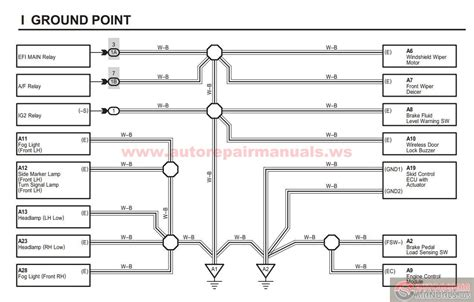 wiring diagram avanza pdf wiring wiring diagram images