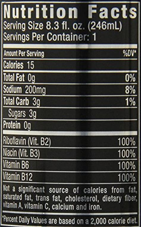 energy drink facts the gallery for gt energy drink nutrition facts