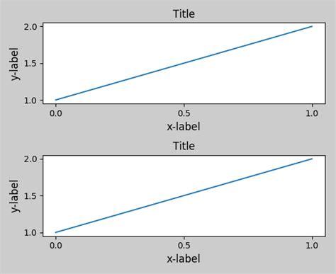 matplotlib layout guide tight layout guide matplotlib 2 0 2 documentation