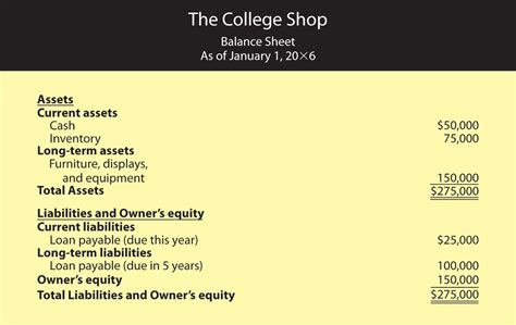 Equity Section Of Balance Sheet by Best Photos Of Classified Balance Sheet Exle