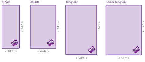 What Is The Dimensions Of A King Size Mattress by King Size Bed Dimensions