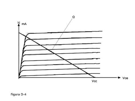 transistor jfet reta de carga entender eletr 244 nica transistores