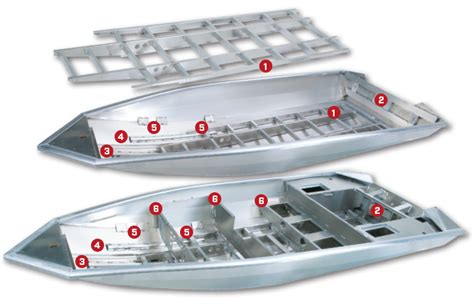 bass tracker boat quality tracker quality construction