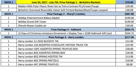 Qvc Christmas Sweepstakes - qvc christmas in july sweepstakes freebie mom