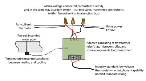 low voltage wiring heat fan coil low free engine