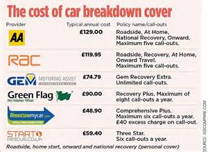 Car Breakdown Cover Uk Comparison Breakdown Cover Uk Compare Breakdown Cover From The Rac