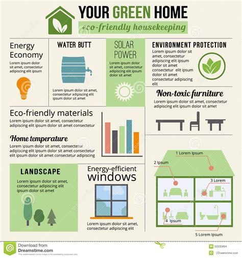 eco friendly houses information eco friendly home infographic stock vector illustration