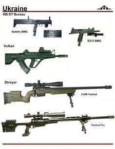 St Kb Navy Batwing modern weapons infothread 187 weapons and weapons identification modern