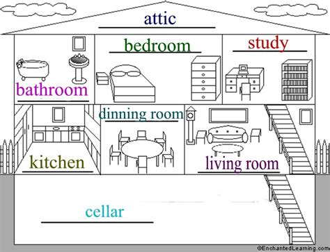 rooms in a house 28 rooms of a house rooms in a house vocabulary