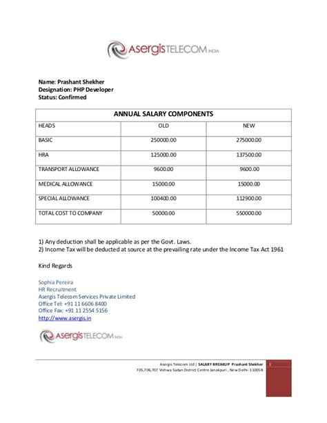 appointment letter format with salary annexure prashant salary breakup annexure i