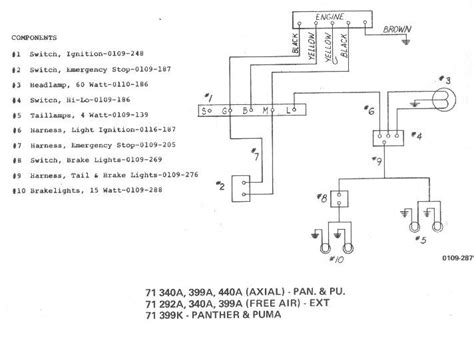 wiring diagram for ignition switch readingrat throughout