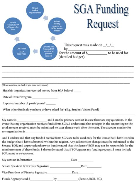 funding request form fund request form student government association