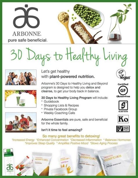 Arbonne 30 Day Detox Weight Loss by 30 Days To Healthy Living Smore Newsletters For Business