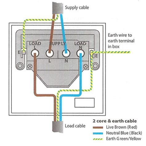 box in wire single pole switch wiring diagram wiring